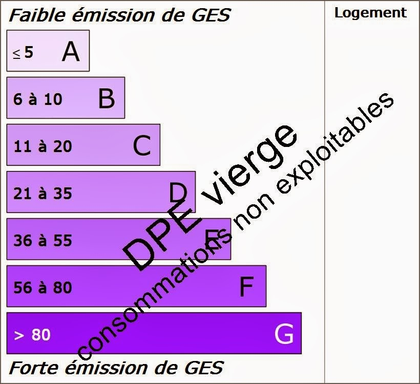 dpe co2 vierge Normandy Gite Complex